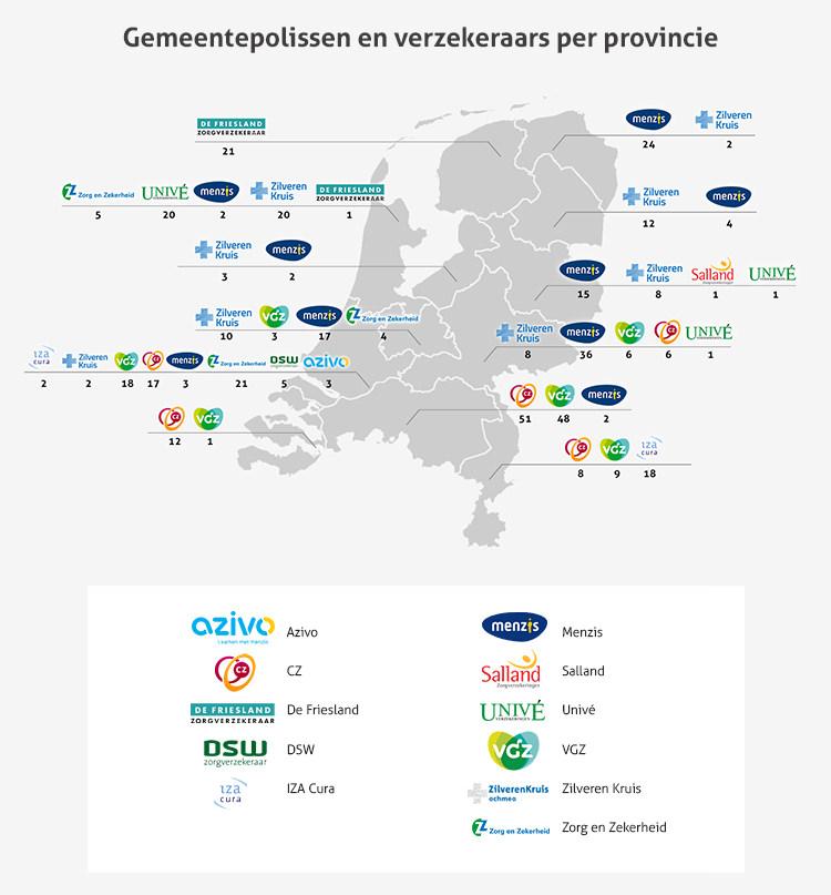 chart-verzekeraars-nederland
